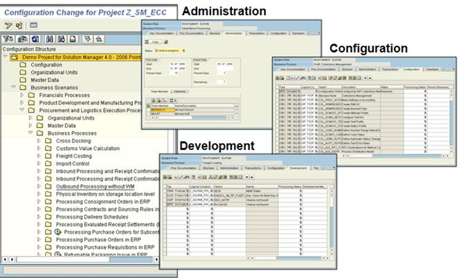 Configuration Screens in SAP SOLMAN