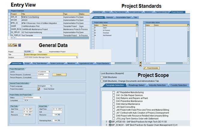 SAP SolMan Project Administration Screens