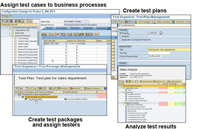 SAP SOLMAN Screens for Test Management via Test WorkBench