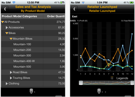Screenshots of the SAP BusinessObjects Mobile App on iPhone (via iTunes)