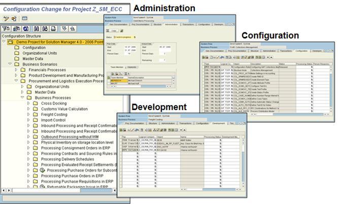 Configuration Screens in SAP SOLMAN